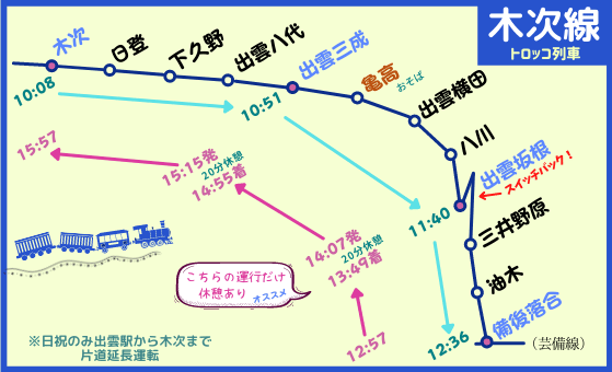 路線図と時刻をまとめました