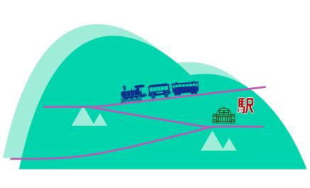 スイッチバックのイメージ図